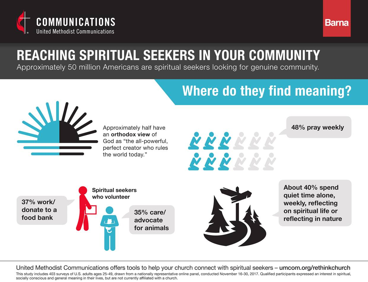 Many spiritual seekers spend time in prayer and reflection, while also taking time to volunteer. Image courtesy United Methodist Communications.