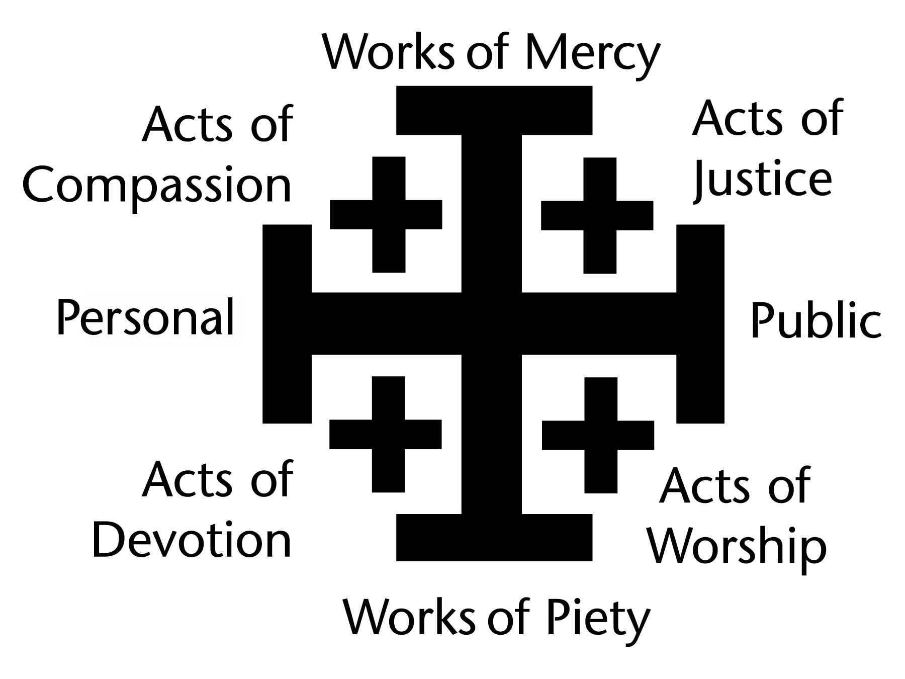 The General Rule of Discipleship is an adaptation of Wesley's General Rules. (The Book of Discipline of The United Methodist Church—2012, ¶ 1117.2)
