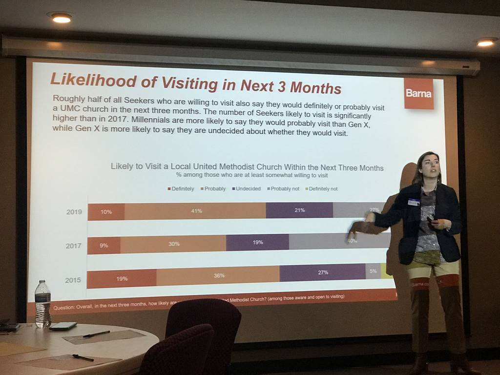 A representative of the Barna Group presents findings from the 2019 Seeker Study at United Methodist Communications. Photo by Diane Degnan.