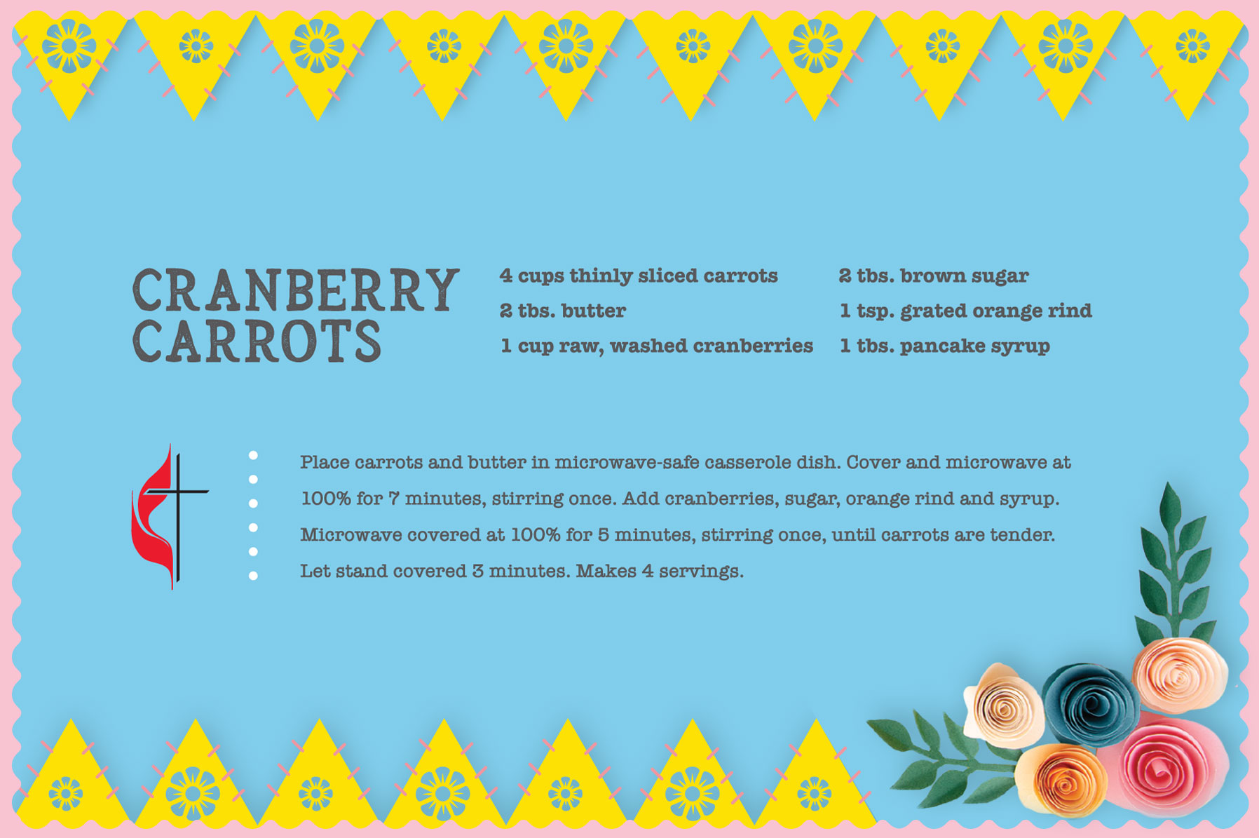 Cranberry and carrots recipe for Easter. Design by Sara Schork for United Methodist Communications